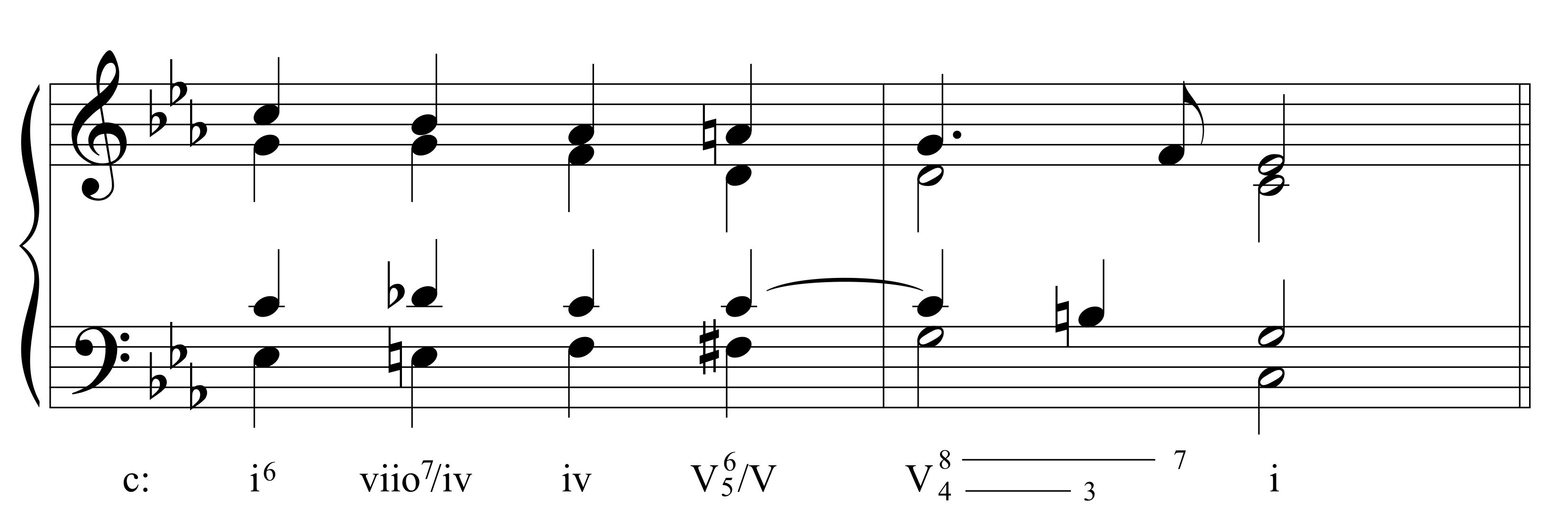 Bachs 12 tone chorale phrases for m is musick if hexwebz Choice Image