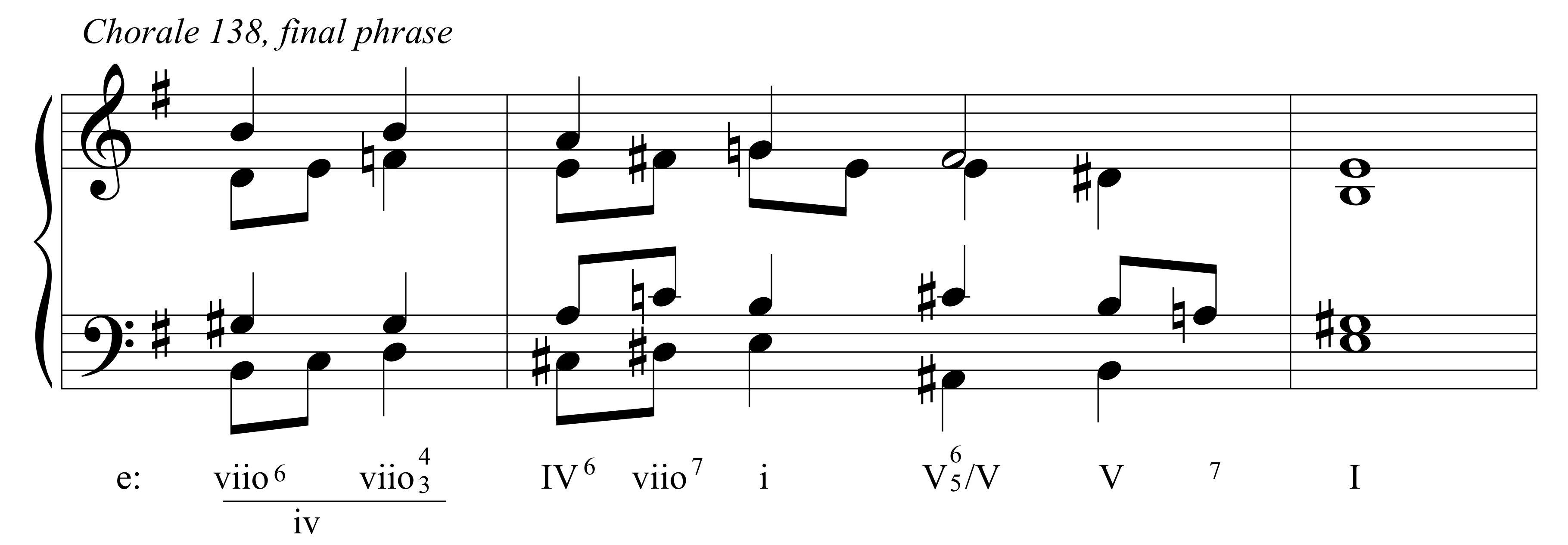 Ii V Progressions Chords Bachphfinal