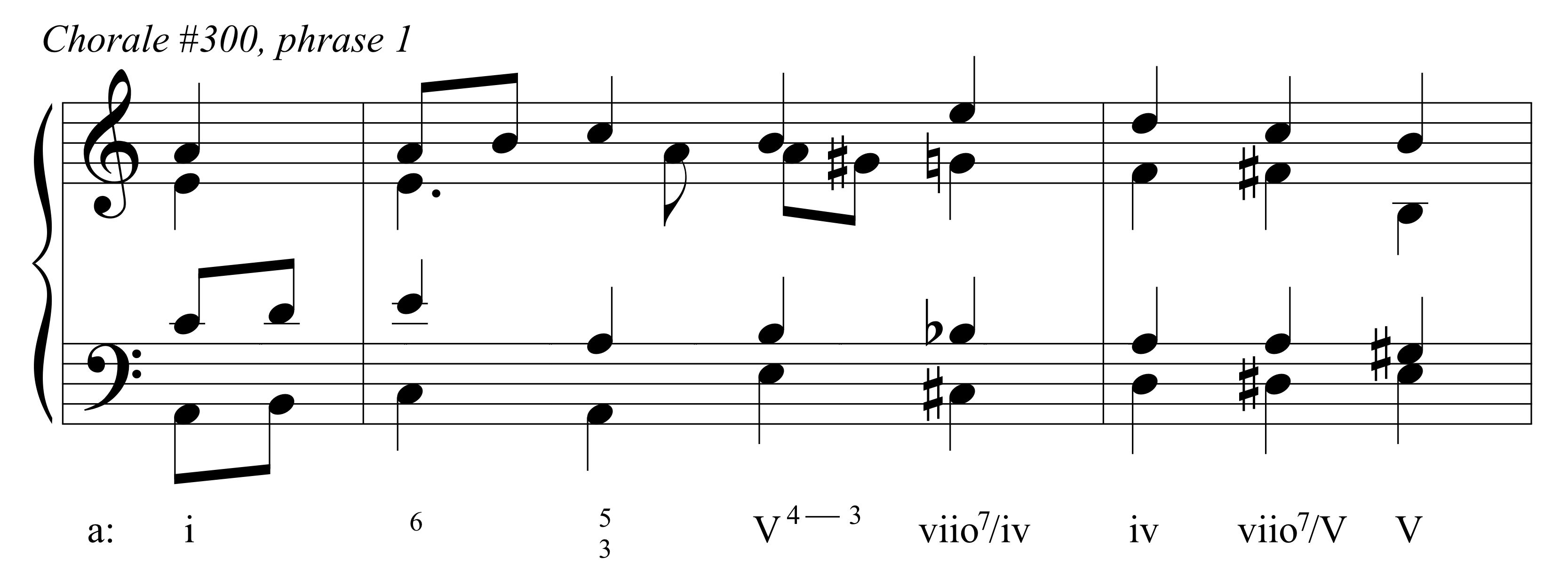 Bachs 12 tone chorale phrases for m is musick simple unembellished secondary leading tone seventh chords introduce the necessary chromatic pitches while the prominent contrapuntal interplay occurs hexwebz Choice Image