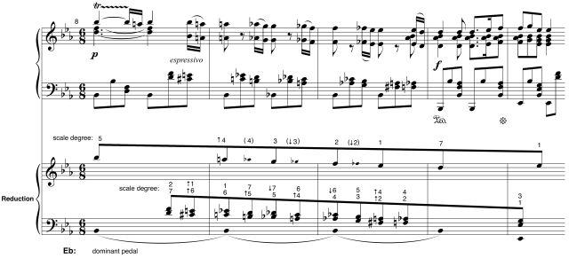 Beethoven_PC5_excerpt.jpg