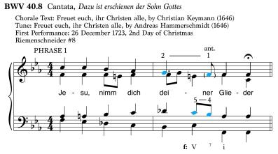 BWV40_8_consecutive5_color